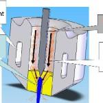 fabriquer un decoupeur plasma