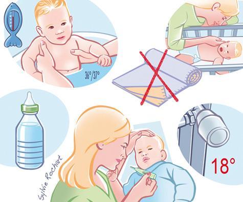 comment faire baisser temperature chambre bebe - visuel #2