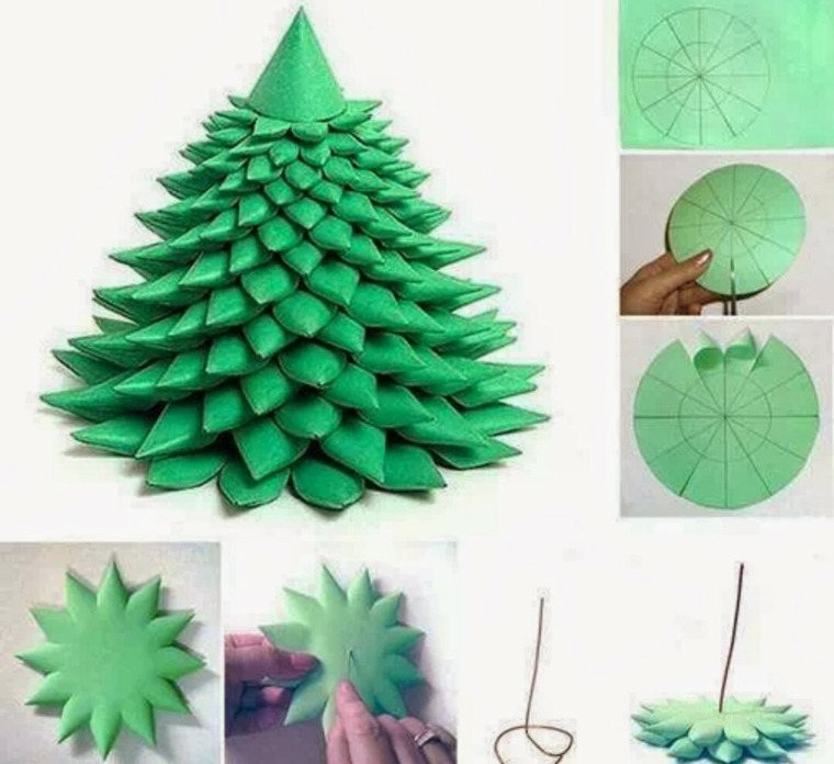 Fabriquer Une Deco De Noel - Visuel #1