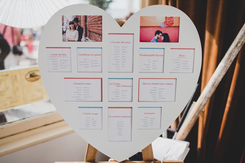 Faire sa propre decoration de mariage id es de d coration et de mobilier po - Faire sa deco de mariage ...