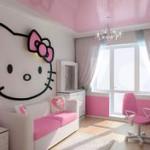 deco chambre hello kitty