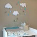decoration chambre bebe turquoise